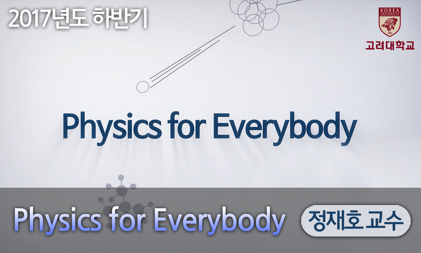 Physics for Everybody ku_phy_002